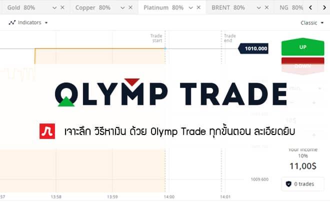 เจาะลึก วิธีหาเงิน ด้วย Olymp Trade ทุกขั้นตอน ละเอียดยิบ Binary Option